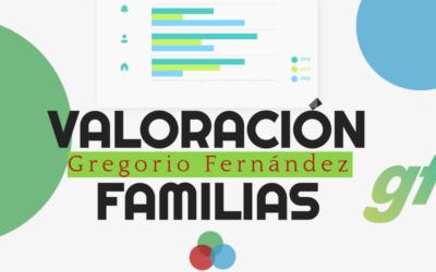 RESULTADOS ENCUESTAS VALORACIÓN DE FAMILIAS 2020/2021